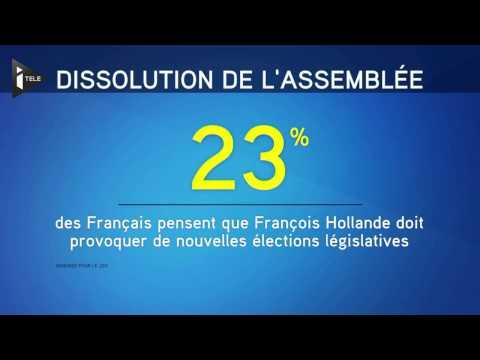 François Hollande mal-aimé