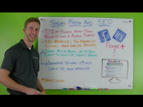 Whiteboard Wednesday - How Social Media can Affect Your Business' SEO