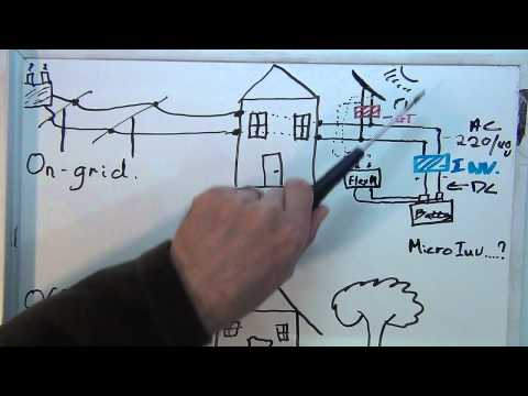 How to Solar Power Your Home / House 1 - On Grid vs Off Grid