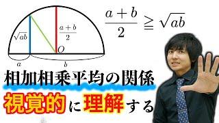 「相加相乗平均の関係」を視覚的に理解する!