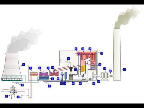 Power plant schematic diagram