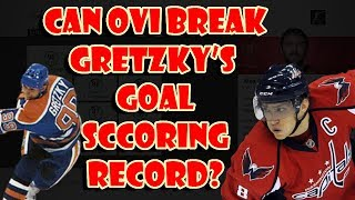 Can OVI Break Gretzky's Goal Scoring Record? NHL 17