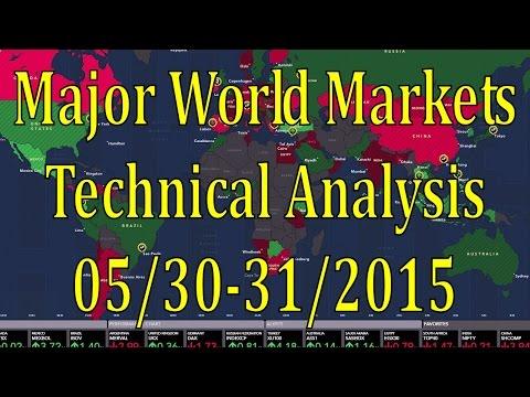 Weekend Major WORLD Market Analysis 05/30-31/2015