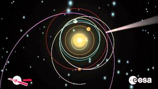 3D Animation Film Rosetta Mission For Comet Landing - ESA Video