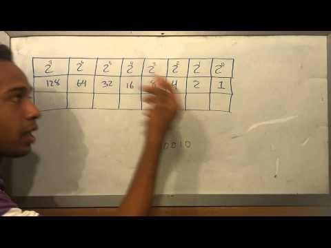 1 5 as a decimal yahoo dating