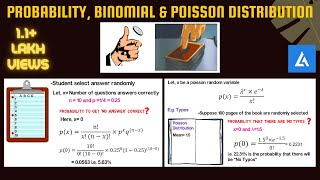 Basics of Probability, Binomial & Poisson Distribution: Illustration with practical examples