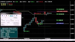 Nifty futures trading strategy forum