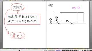 高校物理解説講義:「円運動」講義8