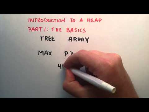 Introduction to a Heap , Part 1 - The Structure of Heap ,  How to Add an Item