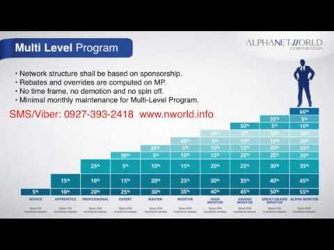 NWORLD ALPHANETWORLD NEW MLM PIONEERING COMPANY PHILIPPINES