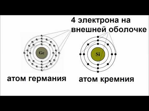 ЧТО ТАКОЕ ИОН (Транзистор - это просто - 4)