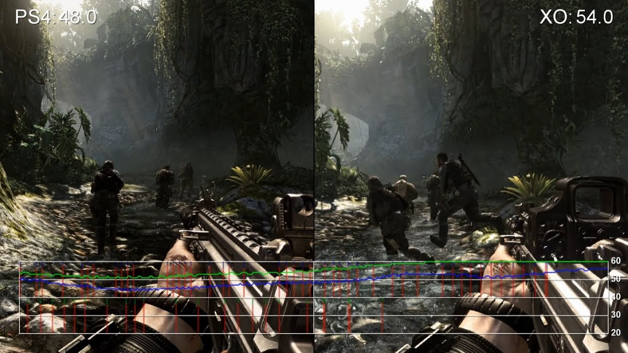 call of duty ghosts xbox one vs ps4 framerate tests