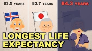 Why Hong Kong has the Longest Life Expectancy
