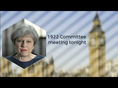 GE2017 fallout: Daily Politics reviews the election result