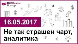 Не так страшен чарт, аналитика - 16.05.2017; 16:00 (мск)