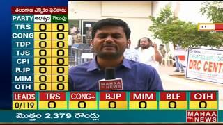 BIG FIGHT - Excitement on Telangana Election results 2018 - LIVE Updates  - netivaarthalu.com