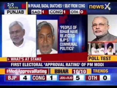 Lalu-Nitish win 6 out of 10 seats
