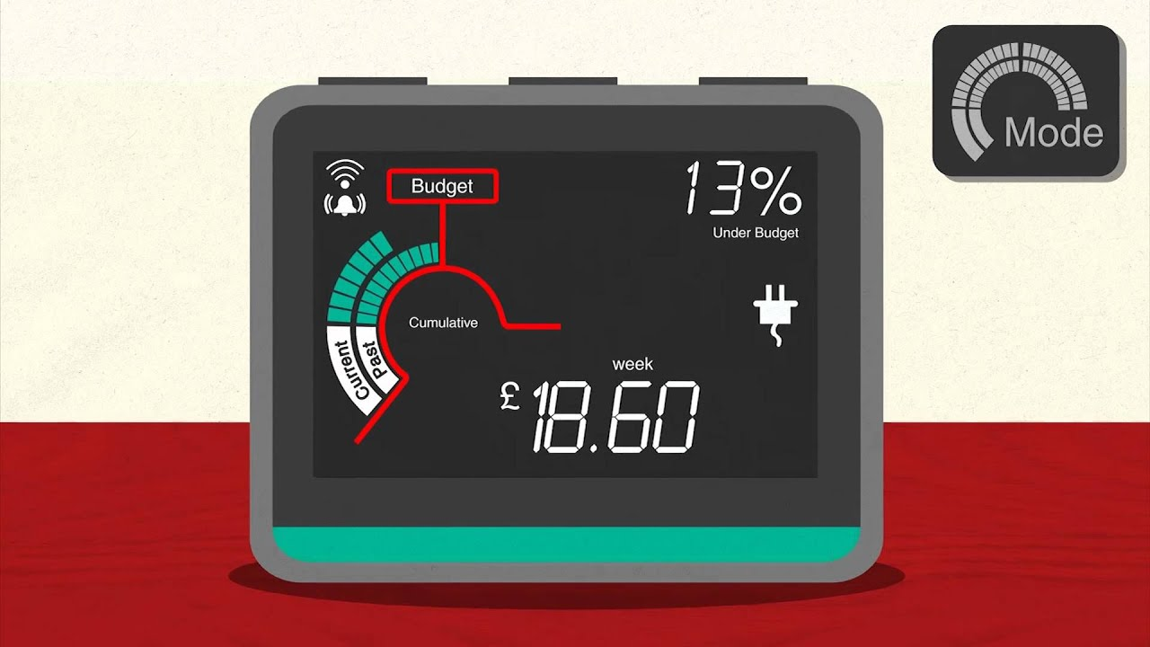 How Can E On Smart Meters 39 Smart Energy Display Help You