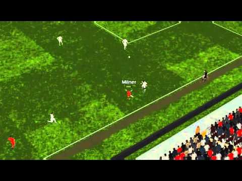 Liverpool vs Lokomotiv Moscow - 33 minutes