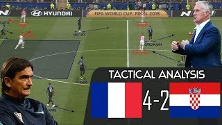 How France Defeated Croatia to Become World Champions: Tactical Analysis [France vs Croatia]