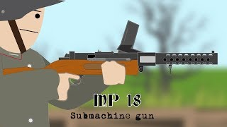 MP18 Submachine gun