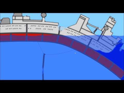 Sinking Ship Simulator — Bismarck v Bismarck