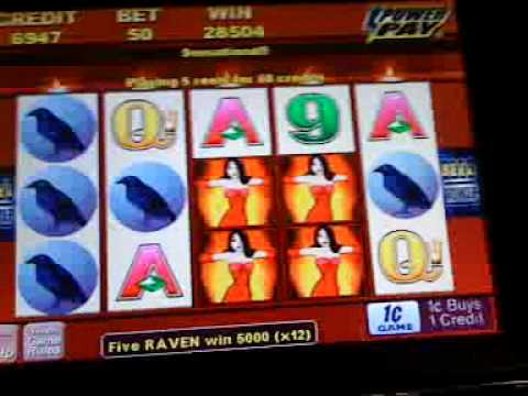 Slot meaning in telugu
