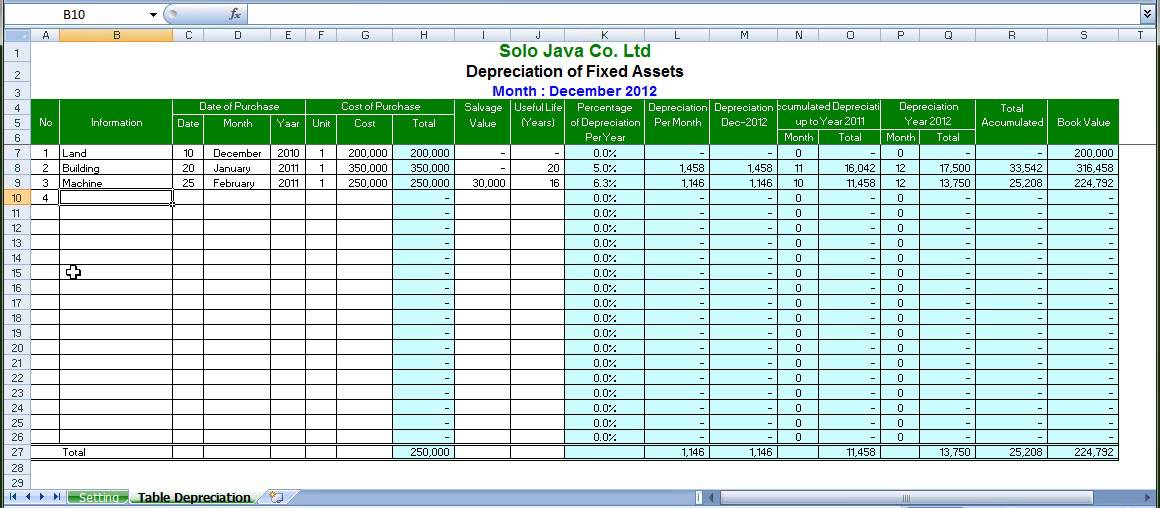 straight-line depreciation system by excel
