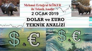 2. DOLAR ve EURO TEKNİK ANALİZİ