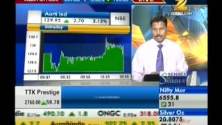 Kiran Jadhav, Technical Analyst, Precision Investment Services on ZEE Business
