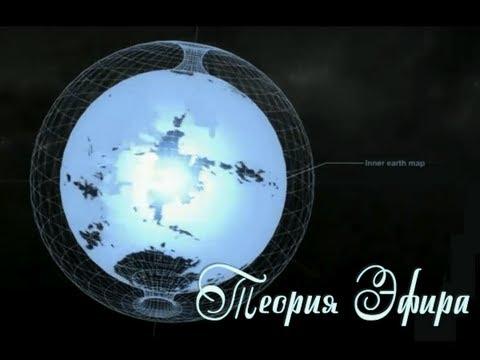 Запретная Физика. Теория Эфира