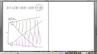 高校物理解説講義:「音波の基本」講義6