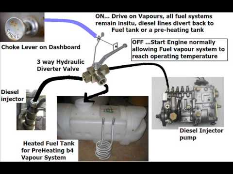5 Diesel Vapourizing Fuel System small solution HYDRAULIC divert