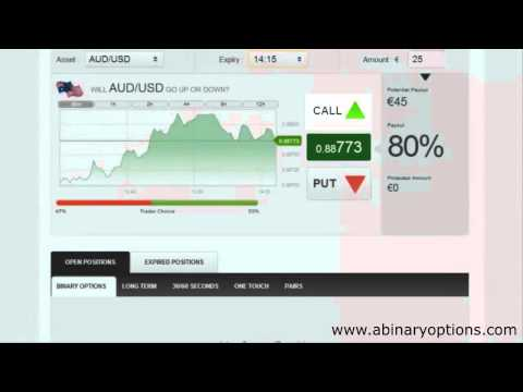 Option trading itu apa
