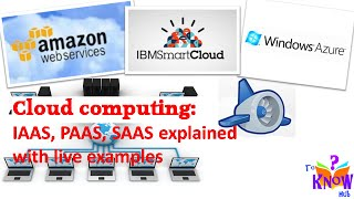 How Cloud Computing Works - IAAS, PAAS, SAAS explained with real examples