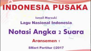 Indonesia Pusaka – Arr. I – 2 Suara| Teks Kor Lagu Nasional Not Angka