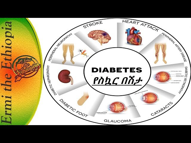 diabetes symptoms and  Diabetes Type 1 and Type 2