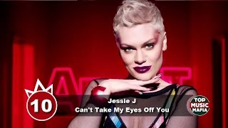 Top 10 Songs Of The Week December 10 2016 Your Choice Top 10 VideoMp4Mp3.Com