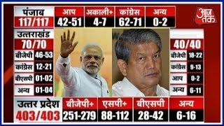 Live: Exit Polls Result For UP, Punjab, Goa, And Uttarakhand Elections 2017