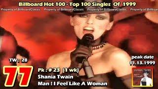 download lagu 1999 - Usa - Top 100 Songs Of 1999 gratis