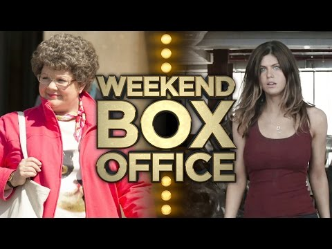 Weekend Box Office - June 5-7, 2015 - Studio Earnings Report HD