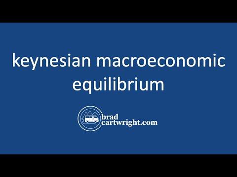 Macroeconomic Equilibrium Series:  The Keynesian Perspective