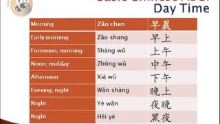 P1  How to speak chinese in 10 hours -S01-S76 All you need to know to start your Mandarin Study