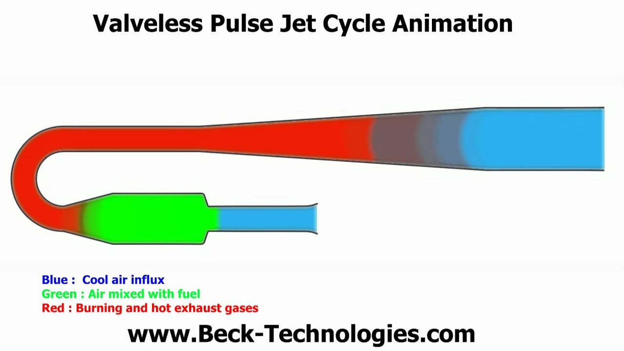 pulse jet engine Leaving the engine, the two jets exert a pulse of thrust – denying that the lockwood is an effective valveless pulsejet engine, possibly among the best.
