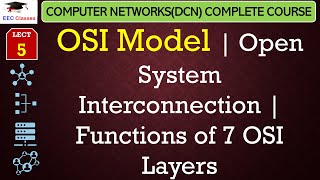 Data Communication and Networking Lectures in Hindi