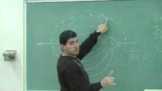 Gauss Law Theory Part 1