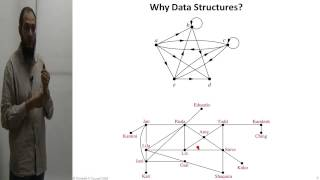 01 Introduction to Data Structures