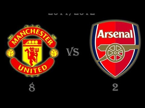 Manchester United vs Arsenal 8-2 All Goals with English Commentary HD