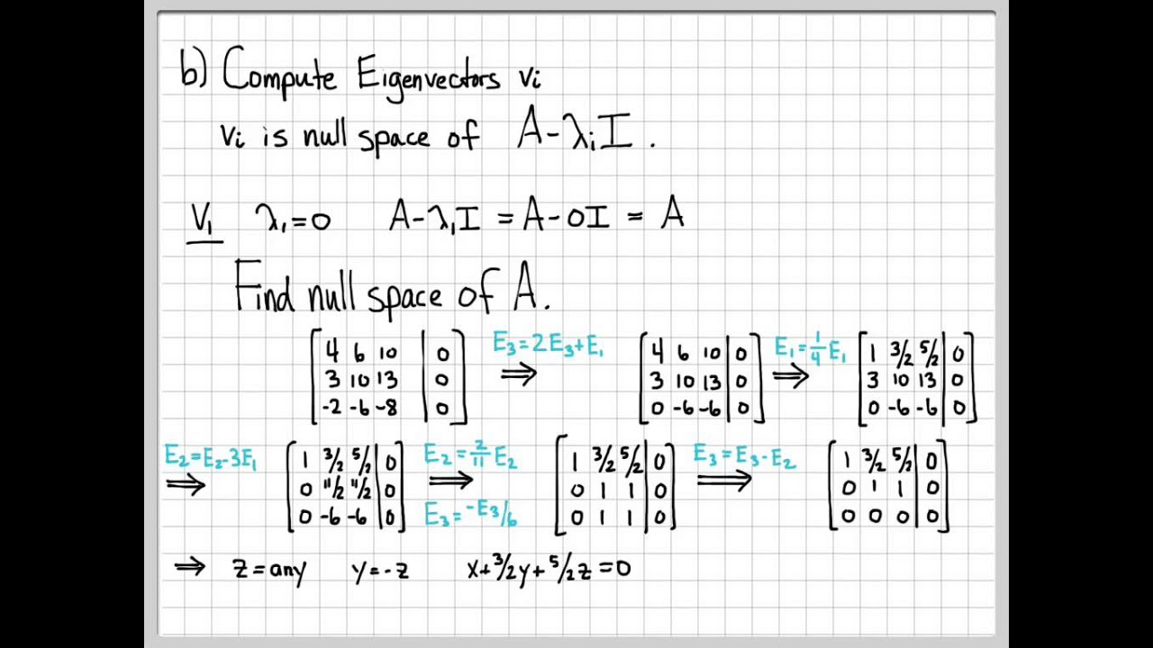 Eigenvalue And Eigenvector Computations Example Youtube