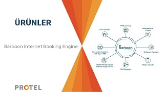 Barboon Internet Booking Engine Tutorial Video